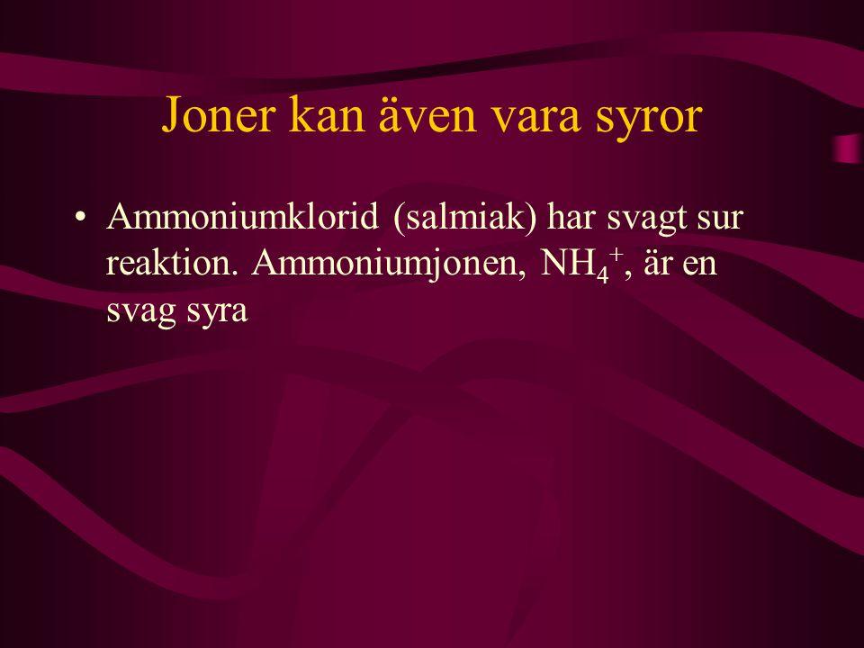 Joner kan även vara syror Ammoniumklorid (salmiak) har svagt sur reaktion. Ammoniumjonen, NH 4 +, är en svag syra