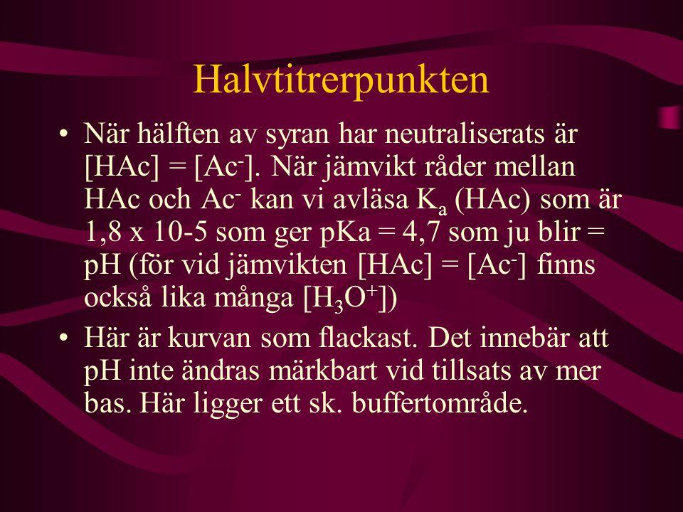 Halvtitrerpunkten När hälften av syran har neutraliserats är [HAc] = [Ac - ]. När jämvikt råder mellan HAc och Ac - kan vi avläsa K a (HAc) som är 1,8