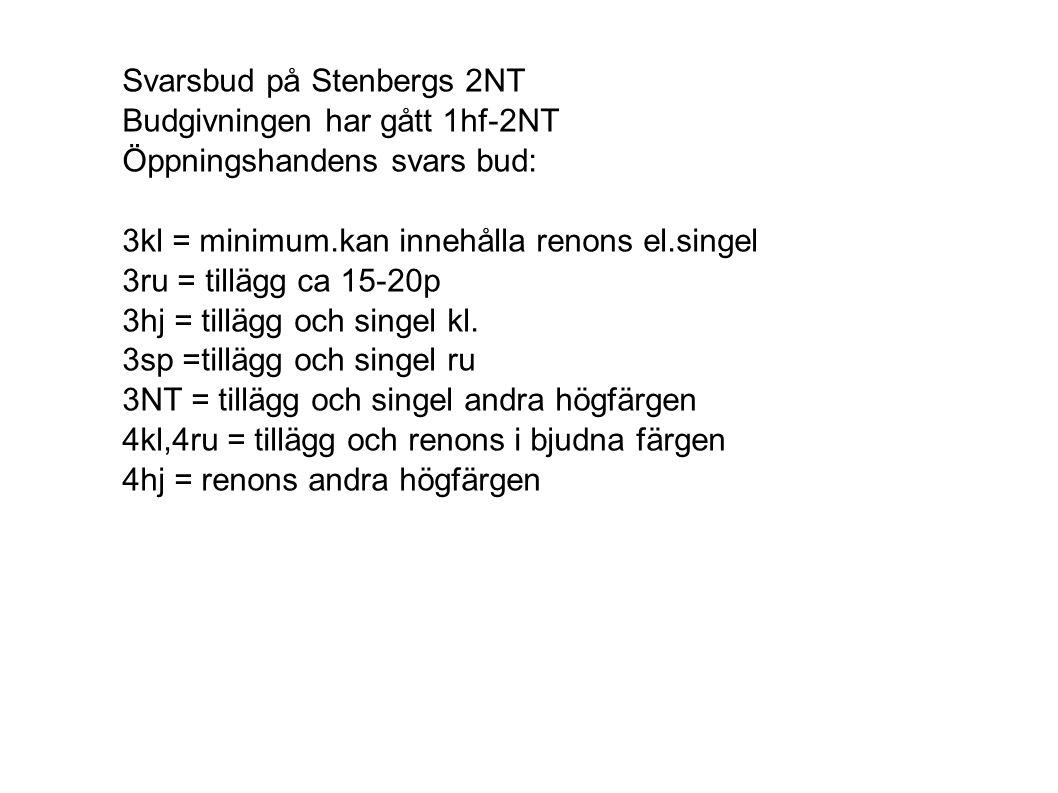 Svarsbud på Stenbergs 2NT Budgivningen har gått 1hf-2NT Öppningshandens svars bud: 3kl = minimum.kan innehålla renons el.singel 3ru = tillägg ca 15-20p 3hj = tillägg och singel kl.