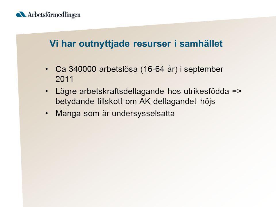 Vi har outnyttjade resurser i samhället Ca 340000 arbetslösa (16-64 år) i september 2011 Lägre arbetskraftsdeltagande hos utrikesfödda => betydande tillskott om AK-deltagandet höjs Många som är undersysselsatta
