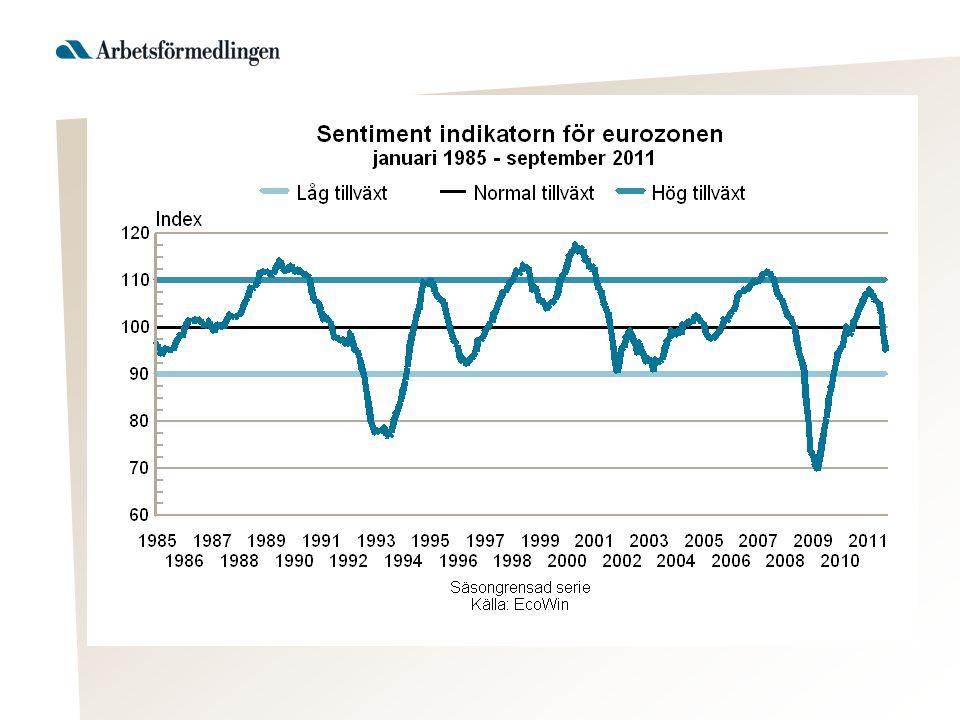 Generationsväxlingen på svensk arbetsmarknad
