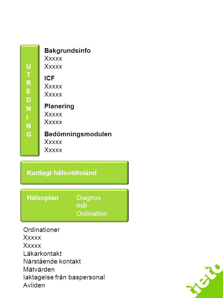 Bakgrundsinfo Xxxxx Xxxxx ICF Xxxxx Xxxxx Planering Xxxxx Xxxxx Bedömningsmodulen Xxxxx Xxxxx Kartlagt hälsotillstånd HälsoplanDiagnos mål Ordination