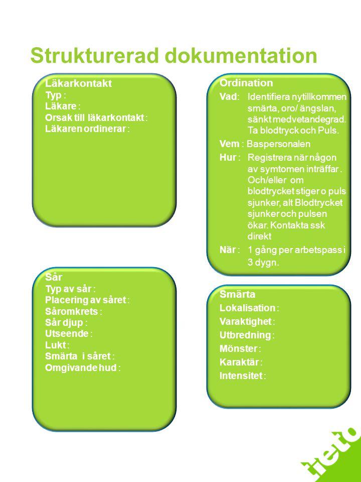 Strukturerad dokumentation Läkarkontakt Typ : Läkare : Orsak till läkarkontakt : Läkaren ordinerar : Sår Typ av sår : Placering av såret : Såromkrets