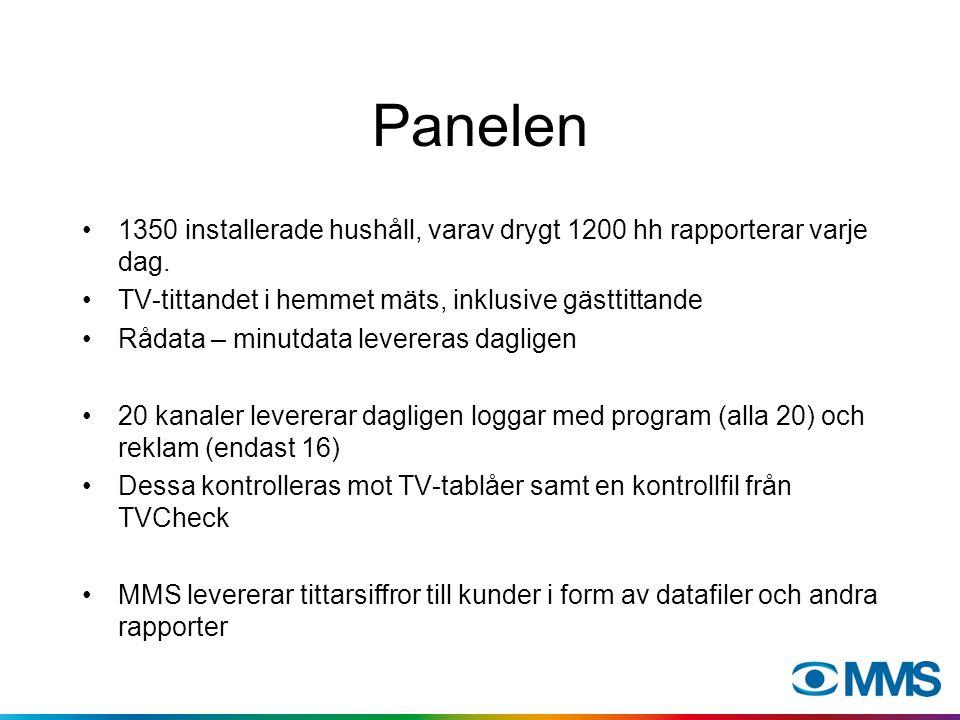Panelrapportering