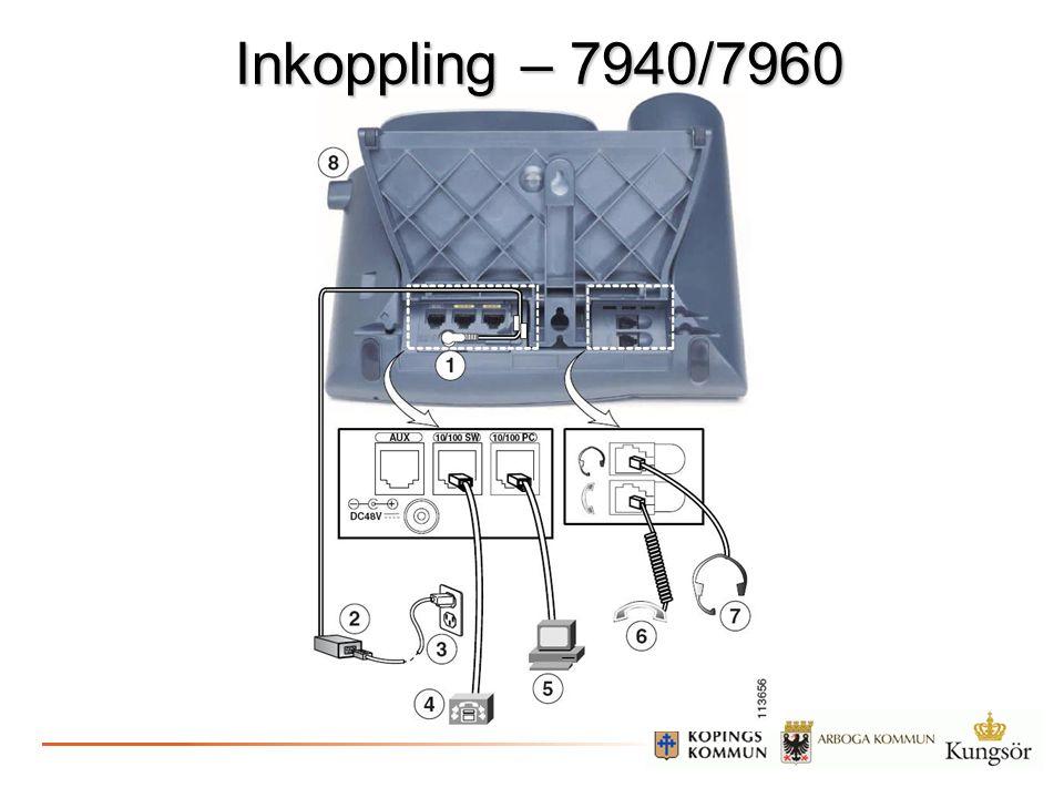 Inkoppling – 7940/7960