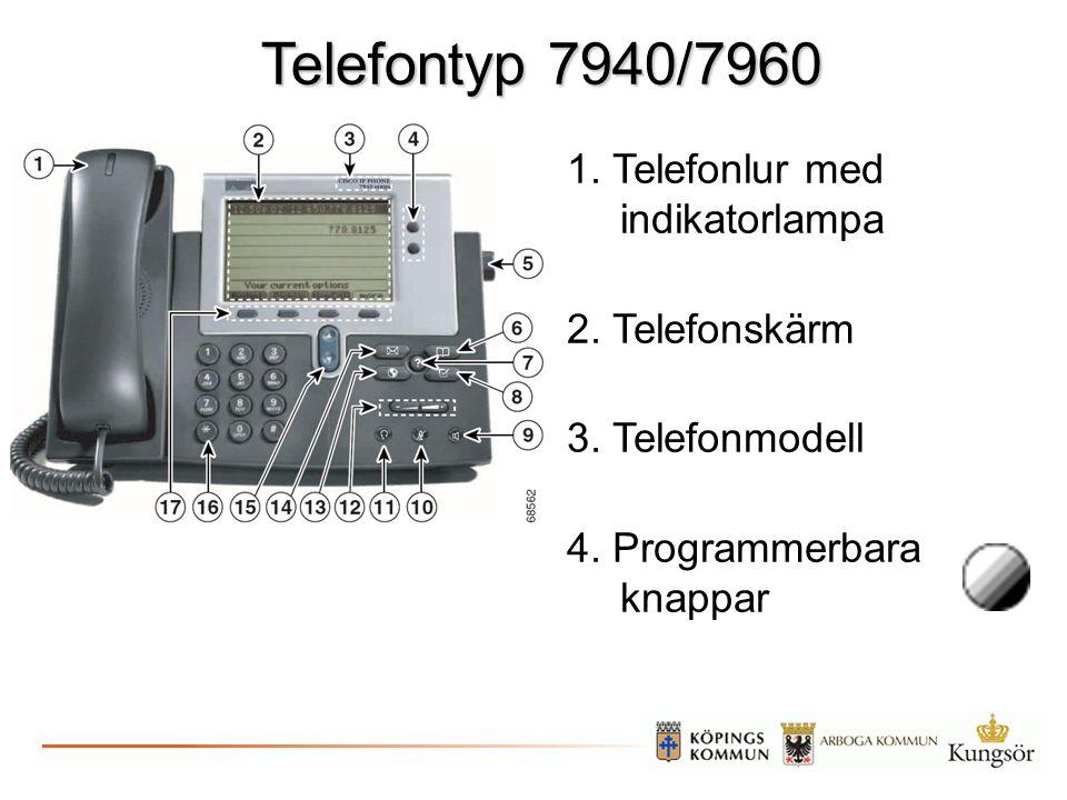 1. Telefonlur med indikatorlampa 2. Telefonskärm 3. Telefonmodell 4. Programmerbara knappar Telefontyp 7940/7960