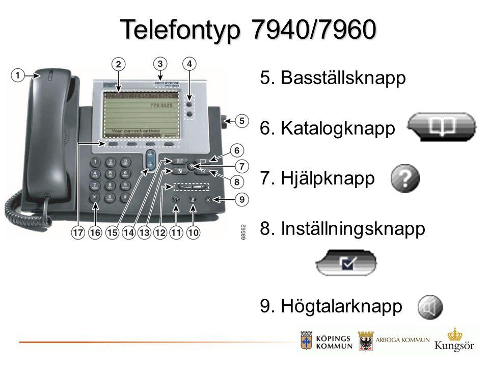 5. Basställsknapp 6. Katalogknapp 7. Hjälpknapp 8. Inställningsknapp 9. Högtalarknapp Telefontyp 7940/7960