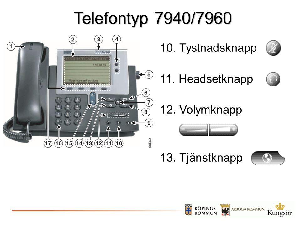 10. Tystnadsknapp 11. Headsetknapp 12. Volymknapp 13. Tjänstknapp Telefontyp 7940/7960