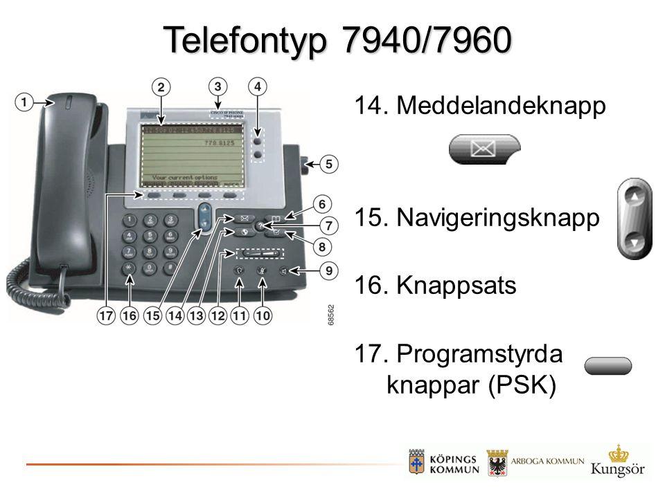 14. Meddelandeknapp 15. Navigeringsknapp 16. Knappsats 17. Programstyrda knappar (PSK) Telefontyp 7940/7960