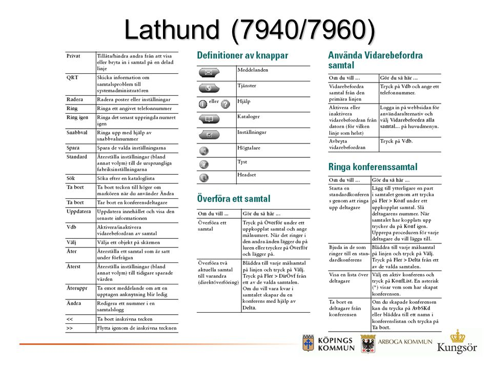 Lathund (7940/7960)