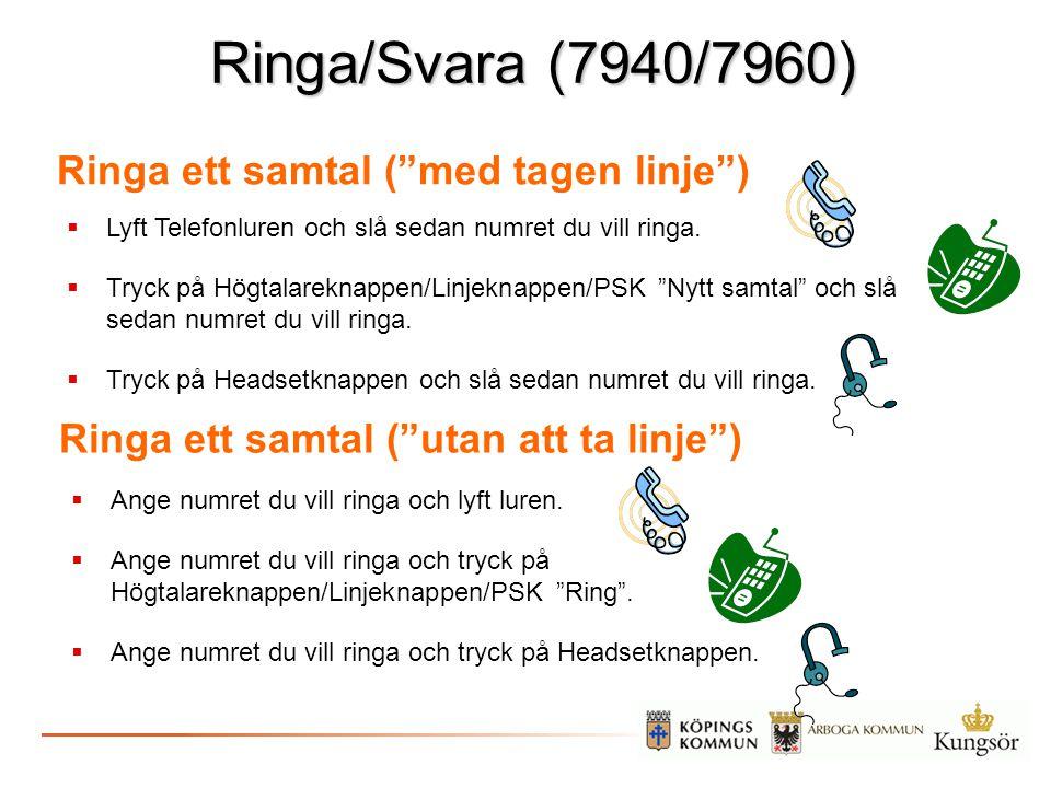 """Ringa/Svara (7940/7960) Ringa ett samtal (""""med tagen linje"""")  Lyft Telefonluren och slå sedan numret du vill ringa.  Tryck på Högtalareknappen/Linje"""