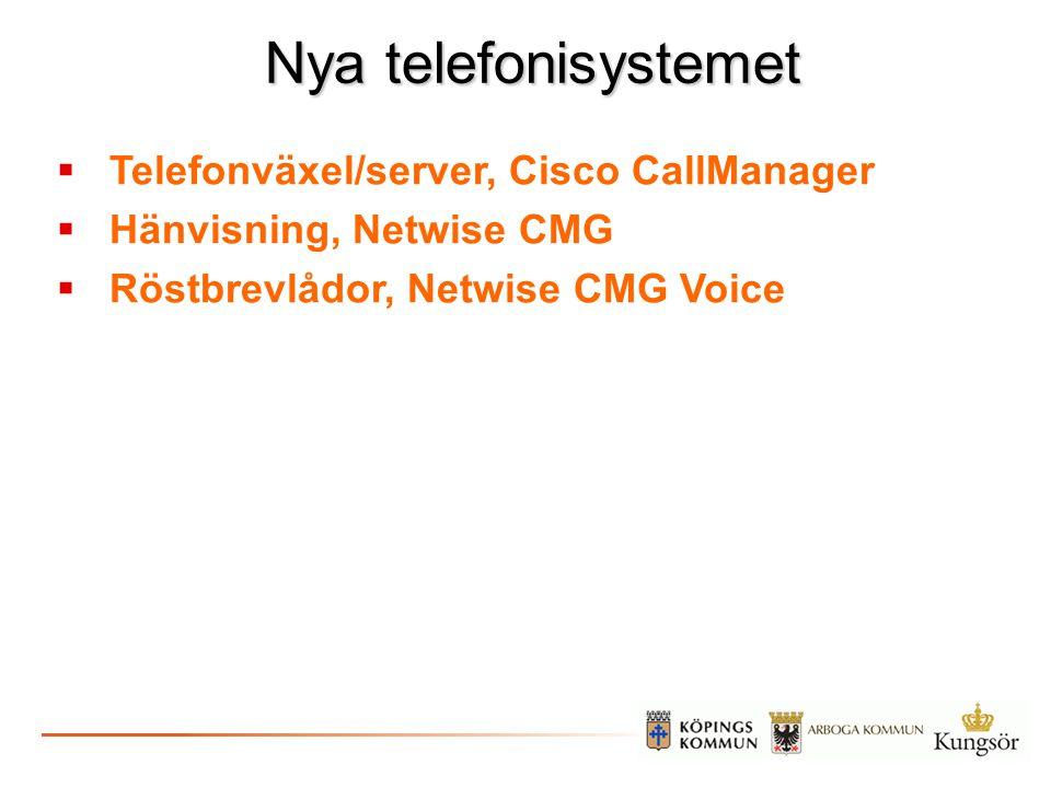 Nya telefonisystemet  Telefonväxel/server, Cisco CallManager  Hänvisning, Netwise CMG  Röstbrevlådor, Netwise CMG Voice