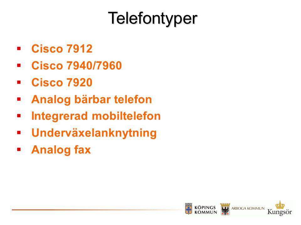 Telefontyper  Cisco 7912  Cisco 7940/7960  Cisco 7920  Analog bärbar telefon  Integrerad mobiltelefon  Underväxelanknytning  Analog fax