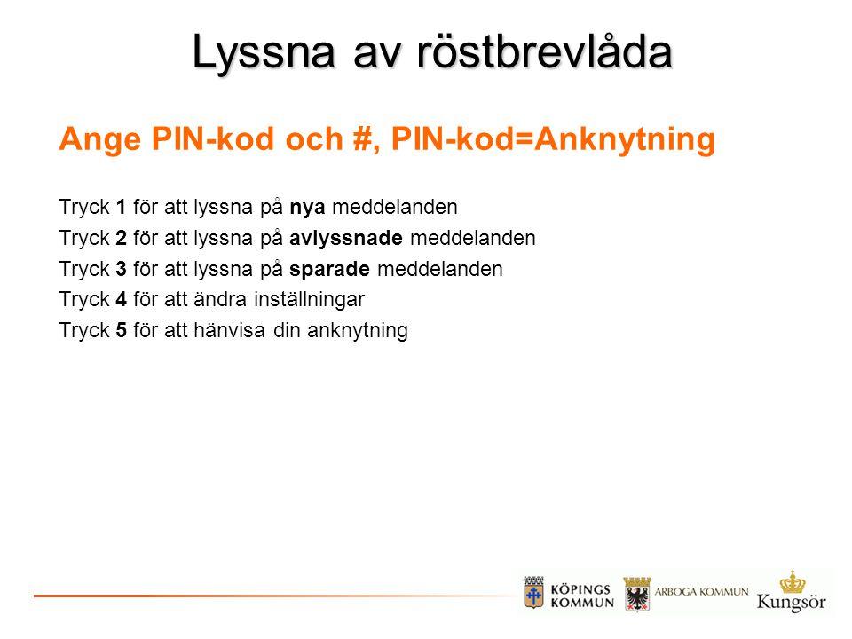 Ange PIN-kod och #, PIN-kod=Anknytning Tryck 1 för att lyssna på nya meddelanden Tryck 2 för att lyssna på avlyssnade meddelanden Tryck 3 för att lyss