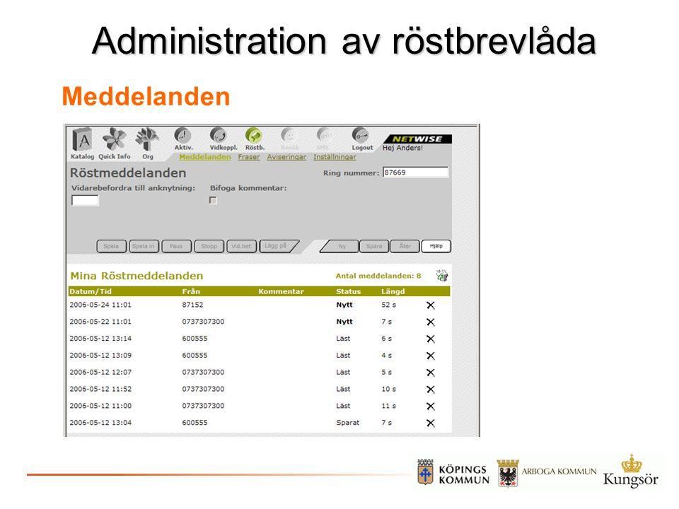 Administration av röstbrevlåda Meddelanden