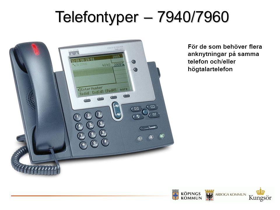 Telefontyper – 7940/7960 För de som behöver flera anknytningar på samma telefon och/eller högtalartelefon