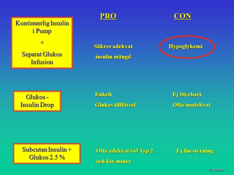 Kontinuerlig Insulin i Pump + Separat Glukos Infusion Glukos - Insulin Drop Subcutan Insulin + Glukos 2.5 % PRO CON PRO CON Säkrer adekvat Hypoglykemi