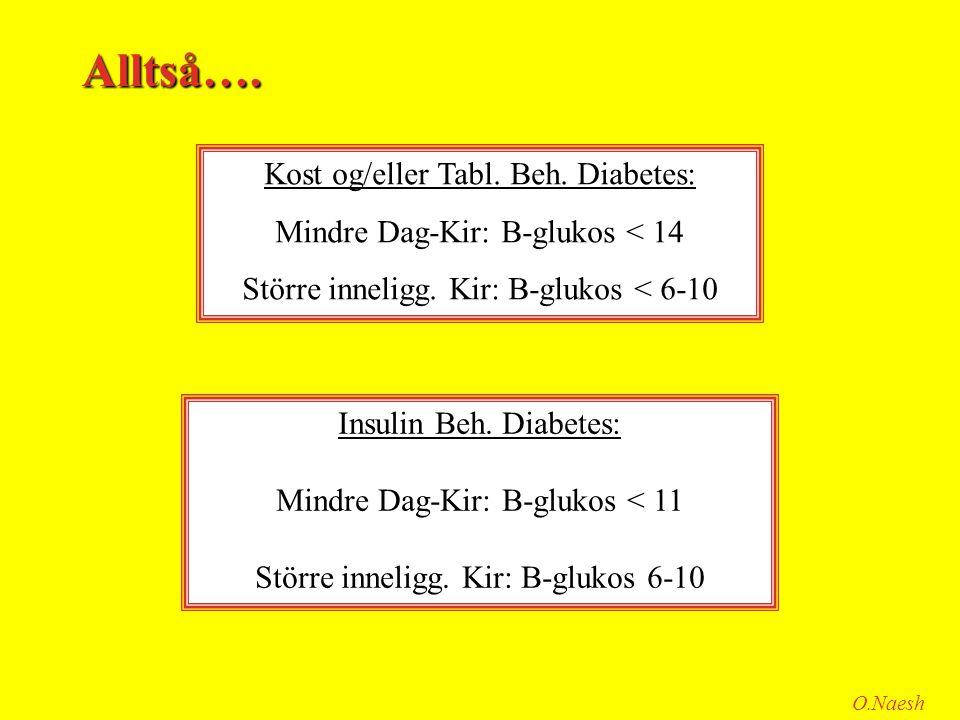 Alltså…. Kost og/eller Tabl. Beh. Diabetes: Mindre Dag-Kir: B-glukos < 14 Större inneligg. Kir: B-glukos < 6-10 Insulin Beh. Diabetes: Mindre Dag-Kir: