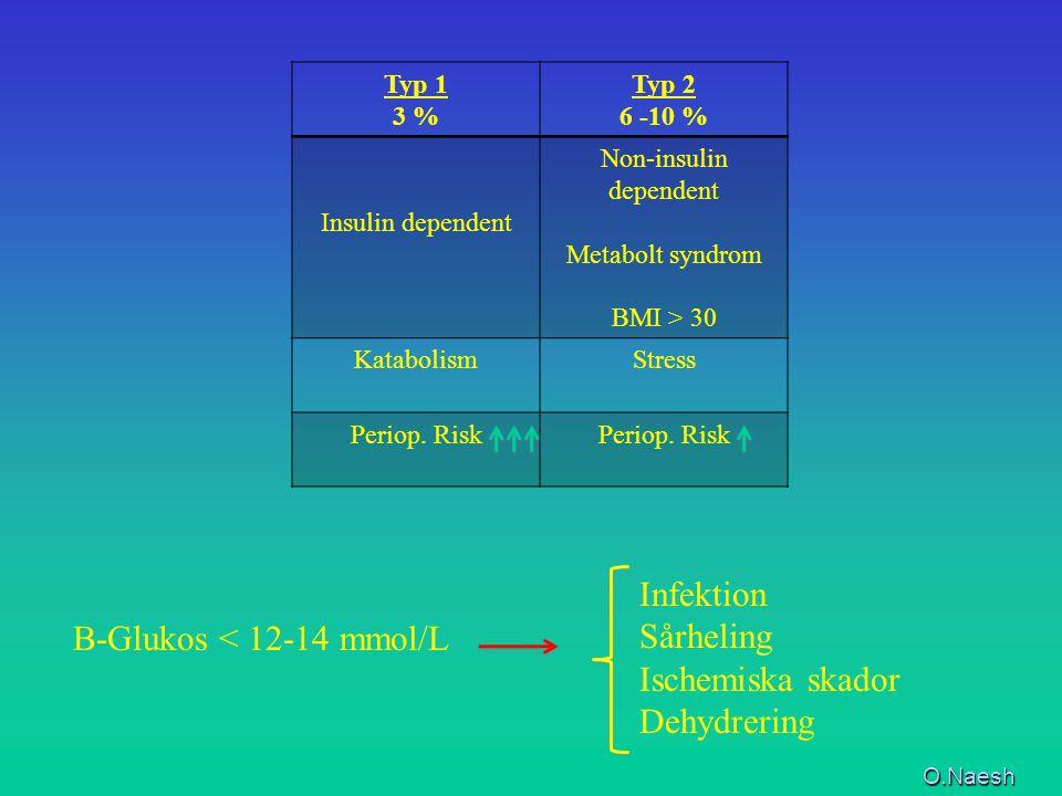 Lipshutz Anesthesiology 2009; 110:408–21