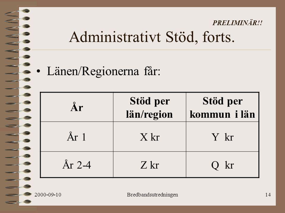 2000-09-10Bredbandsutredningen14 PRELIMINÄR!. Administrativt Stöd, forts.