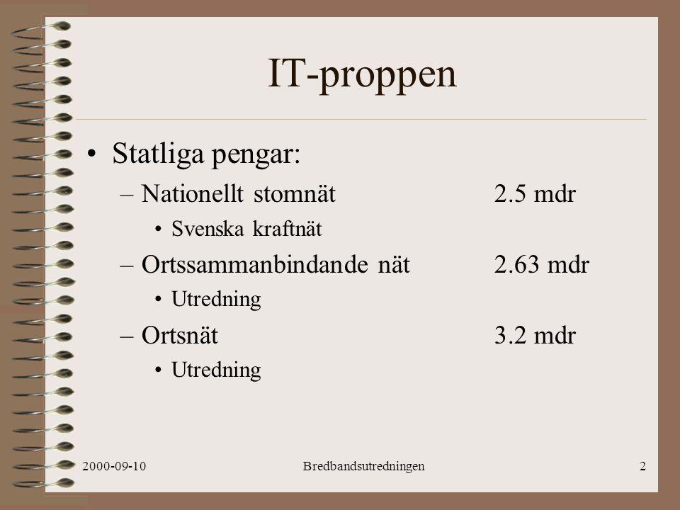 2000-09-10Bredbandsutredningen2 IT-proppen Statliga pengar: –Nationellt stomnät2.5 mdr Svenska kraftnät –Ortssammanbindande nät 2.63 mdr Utredning –Ortsnät3.2 mdr Utredning