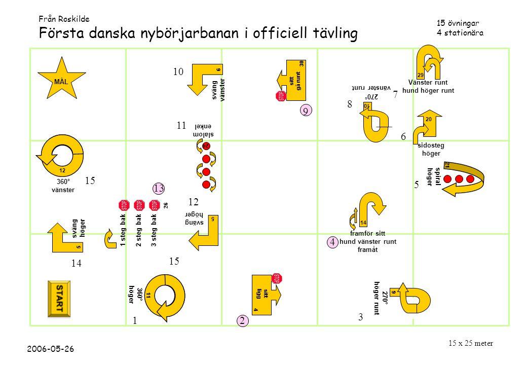 15 x 25 meter Första danska nybörjarbanan i officiell tävling Från Roskilde 12 3 4 5 6 7 8 10 9 11 12 13 14 15 2006-05-26 MÅL sväng vänster 6 12 360° vänster slalom enkel 24 26 1 steg bak 2 steg bak 3 steg bak 15 övningar 4 stationära 270° höger runt 9 360° höger 11 sitt ligg 4 framför sitt hund vänster runt framåt 14 21 spiral höger sidosteg höger 20 Vänster runt hund höger runt 29 270° vänster runt 10 sitt gå runt 30 sväng höger 5 sväng höger 5 15