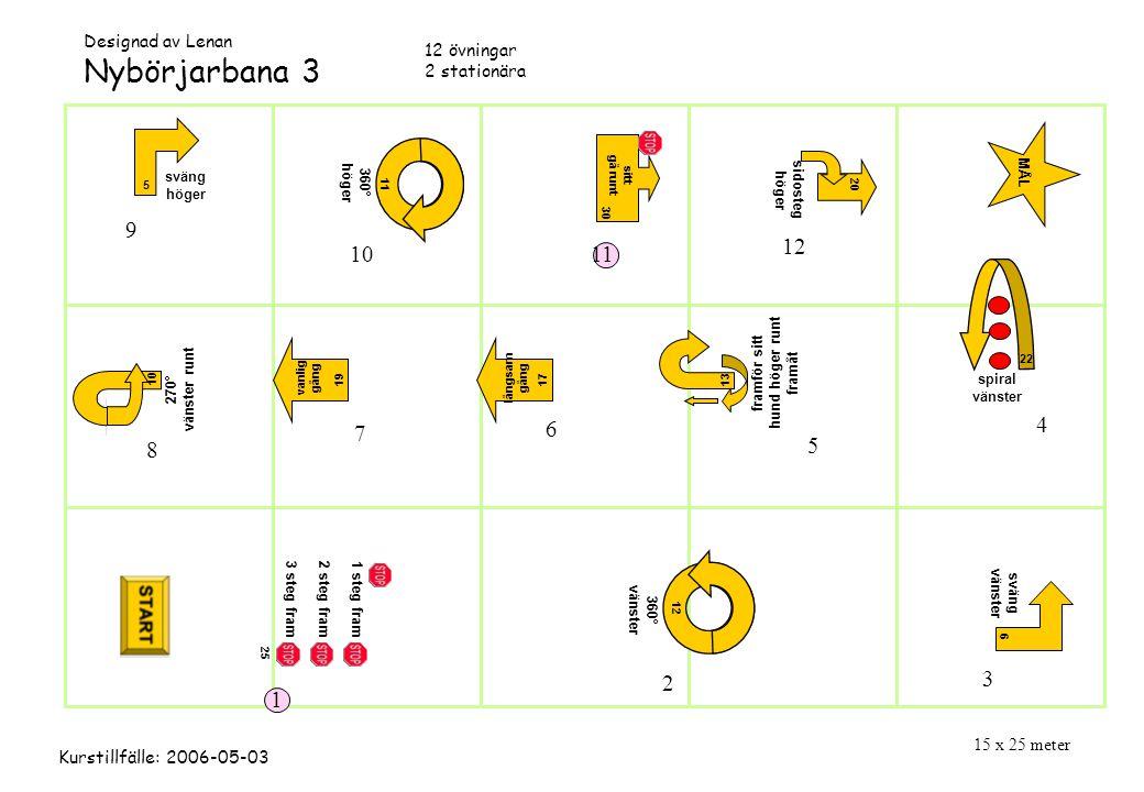 15 x 25 meter Nybörjarbana 3 Designad av Lenan 1 2 3 4 5 6 7 8 10 9 11 12 MÅL sväng vänster 6 sväng höger 5 framför sitt hund höger runt framåt 13 vanlig gång 19 långsam gång 17 360° höger 11 12 360° vänster 22 spiral vänster sidosteg höger 20 270° vänster runt 10 sitt gå runt 30 25 1 steg fram 2 steg fram 3 steg fram Kurstillfälle: 2006-05-03 12 övningar 2 stationära