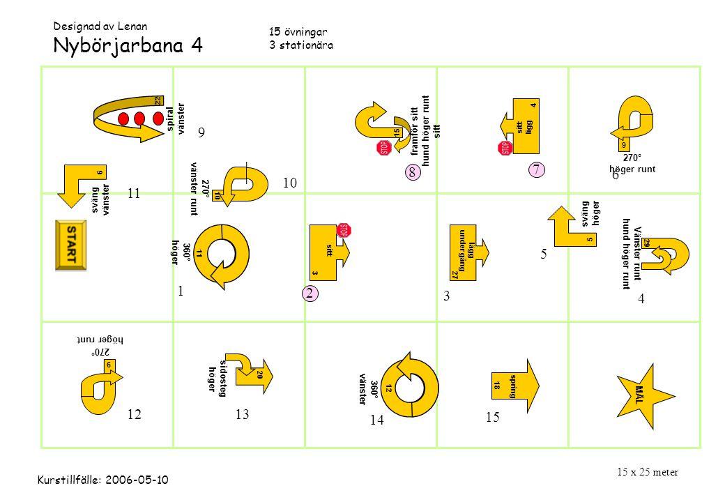 15 x 25 meter sitt 3 Nybörjarbana 4 Designad av Lenan 1 2 3 4 5 6 7 8 10 9 11 1213 14 15 MÅL sväng vänster 6 sväng höger 5 Vänster runt hund höger runt 29 360° höger 11 12 360° vänster sidosteg höger 20 270° höger runt 9 270° vänster runt 10 framför sitt hund höger runt sitt 15 lägg under gång 27 15 övningar 3 stationära sitt ligg 4 22 spiral vänster spring 18 Kurstillfälle: 2006-05-10 270° höger runt 9