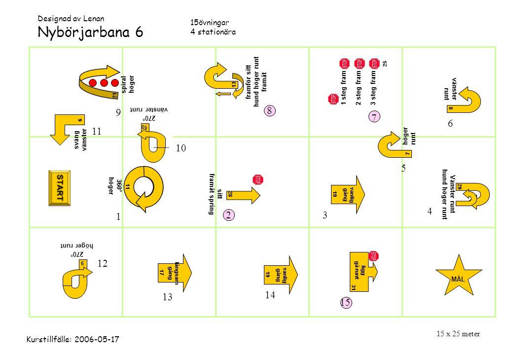 15 x 25 meter Nybörjarbana 6 Designad av Lenan 1 23 4 5 6 7 8 10 9 11 12 13 14 15 Kurstillfälle: 2006-05-17 MÅL sväng vänster 6 Vänster runt hund höger runt 29 vänster runt 8 vanlig gång 19 långsam gång 17 360° höger 11 270° höger runt 9 270° vänster runt 10 sitt framåt spring 28 ligg gå runt 31 25 1 steg fram 2 steg fram 3 steg fram 15övningar 4 stationära vanlig gång 19 höger runt 7 framför sitt hund höger runt framåt 13 21 spiral höger