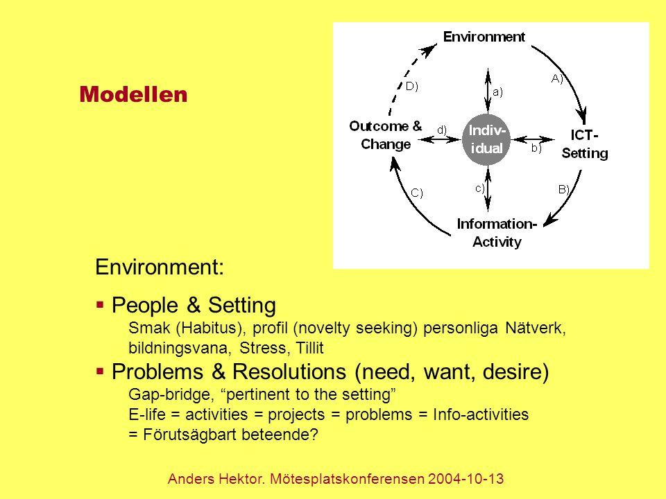 Modellen Environment:  People & Setting Smak (Habitus), profil (novelty seeking) personliga Nätverk, bildningsvana, Stress, Tillit  Problems & Resolutions (need, want, desire) Gap-bridge, pertinent to the setting E-life = activities = projects = problems = Info-activities = Förutsägbart beteende.