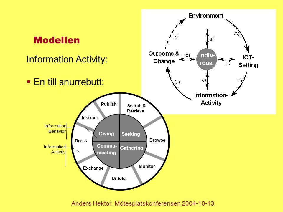 Modellen Information Activity:  En till snurrebutt: Search & Retrieve Publish Instruct Dress Exchange Unfold Monitor Browse Seeking Gathering Commu-