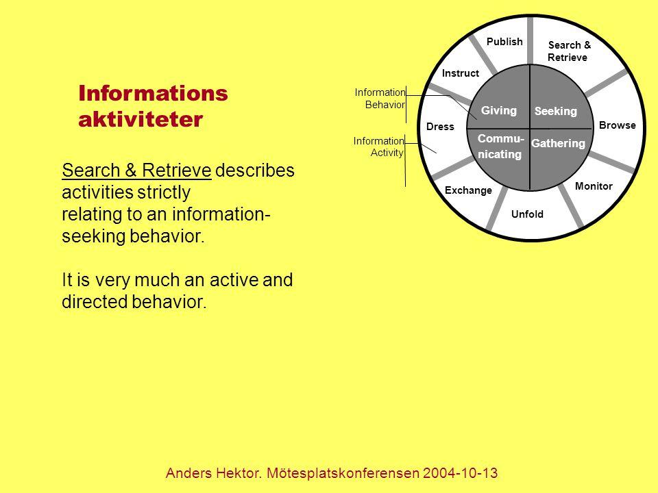 Anders Hektor. Mötesplatskonferensen 2004-10-13 Informations aktiviteter Search & Retrieve Publish Instruct Dress Exchange Unfold Monitor Browse Seeki