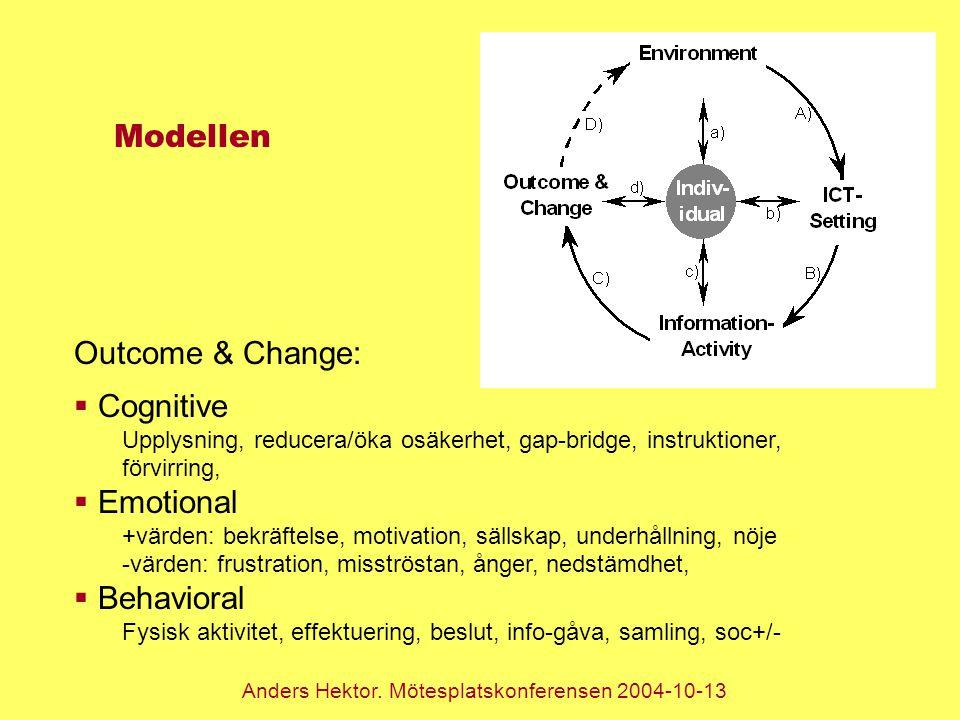 Anders Hektor. Mötesplatskonferensen 2004-10-13 Modellen Outcome & Change:  Cognitive Upplysning, reducera/öka osäkerhet, gap-bridge, instruktioner,