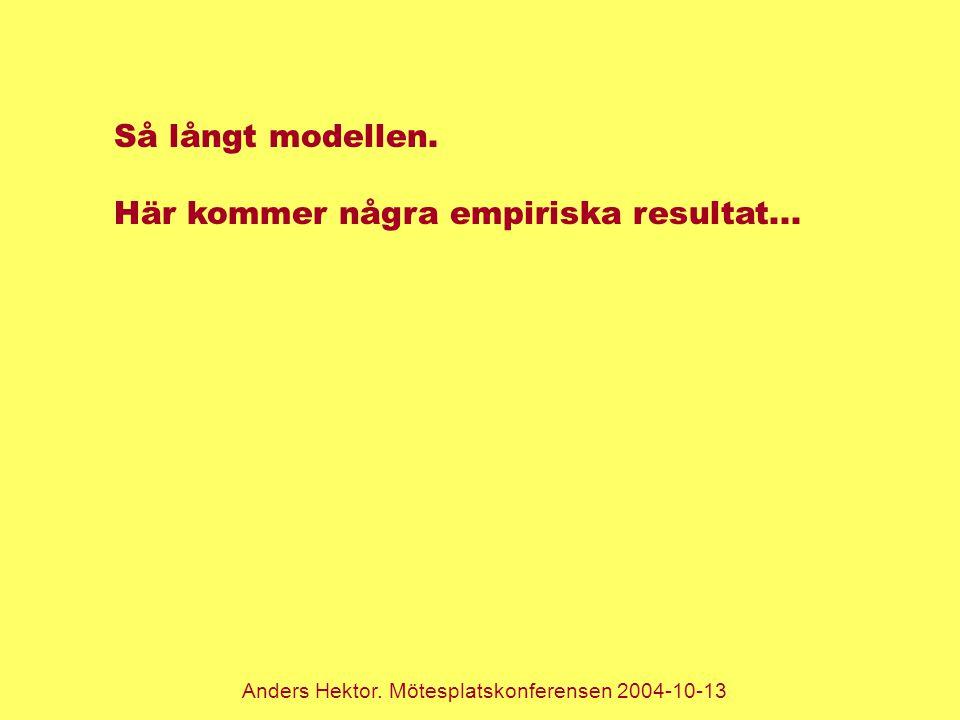 Anders Hektor. Mötesplatskonferensen 2004-10-13 Så långt modellen. Här kommer några empiriska resultat...