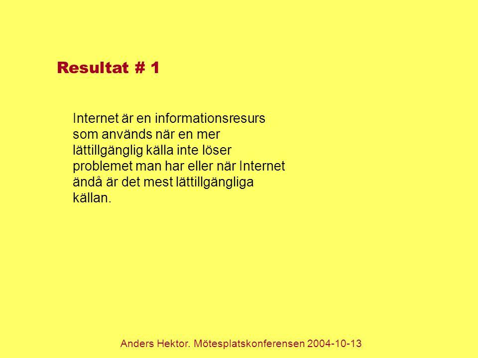 Anders Hektor. Mötesplatskonferensen 2004-10-13 Resultat # 1 Internet är en informationsresurs som används när en mer lättillgänglig källa inte löser