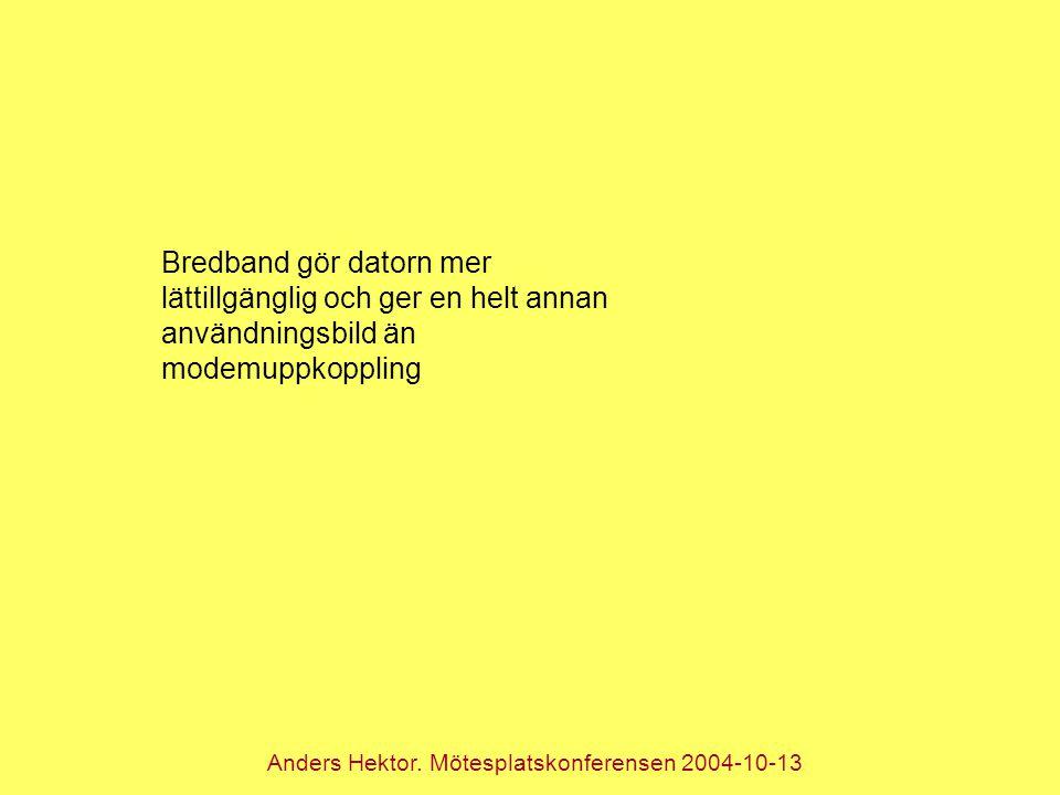 Anders Hektor. Mötesplatskonferensen 2004-10-13 Bredband gör datorn mer lättillgänglig och ger en helt annan användningsbild än modemuppkoppling