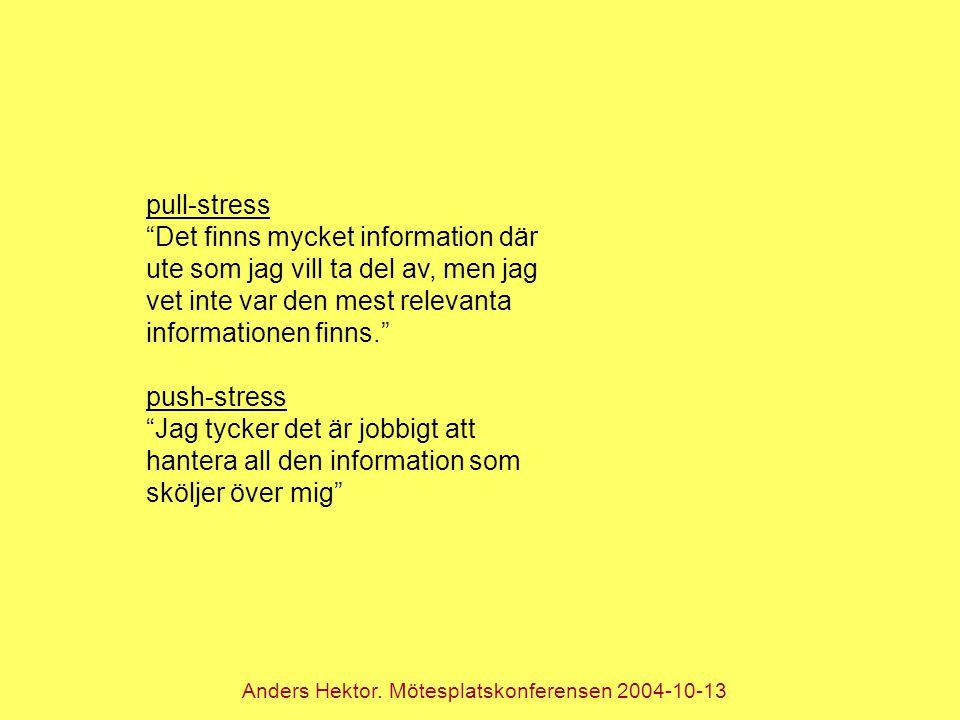 """Anders Hektor. Mötesplatskonferensen 2004-10-13 pull-stress """"Det finns mycket information där ute som jag vill ta del av, men jag vet inte var den mes"""