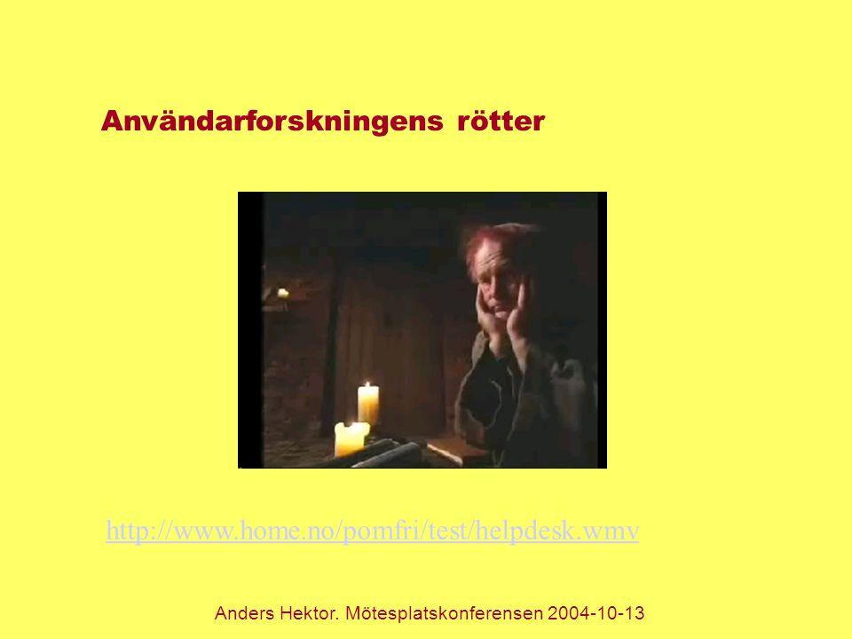 Anders Hektor. Mötesplatskonferensen 2004-10-13 Användarforskningens rötter http://www.home.no/pomfri/test/helpdesk.wmv