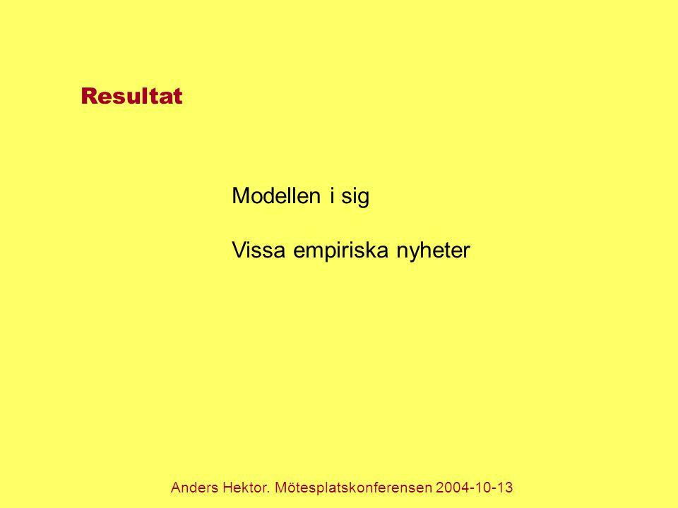 Anders Hektor. Mötesplatskonferensen 2004-10-13 Modellen i sig Vissa empiriska nyheter Resultat