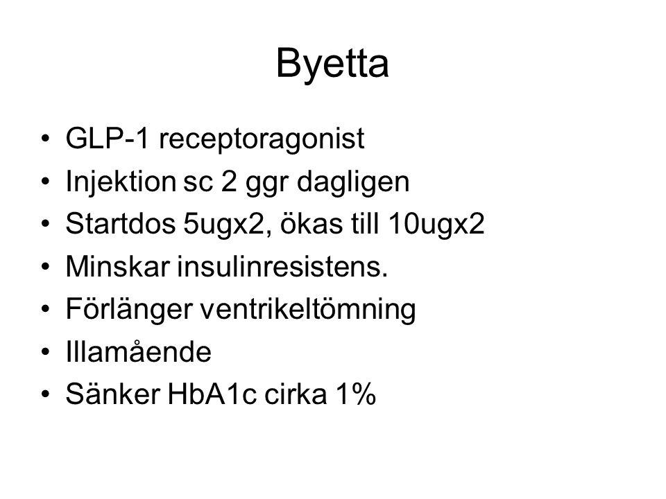 Byetta GLP-1 receptoragonist Injektion sc 2 ggr dagligen Startdos 5ugx2, ökas till 10ugx2 Minskar insulinresistens. Förlänger ventrikeltömning Illamåe