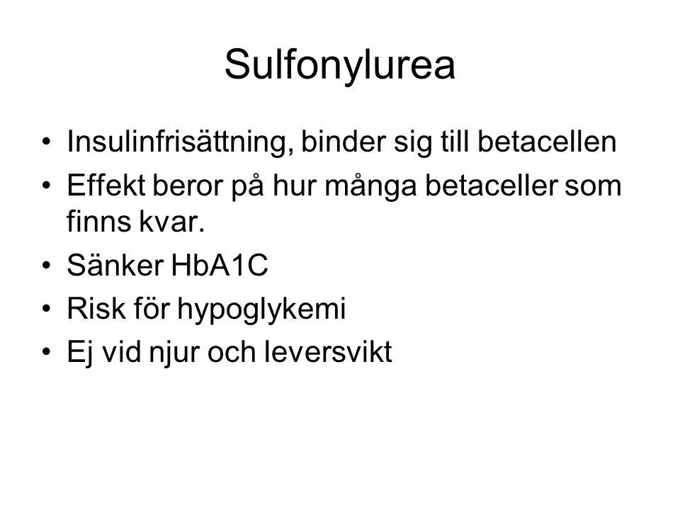 Sulfonylurea Insulinfrisättning, binder sig till betacellen Effekt beror på hur många betaceller som finns kvar. Sänker HbA1C Risk för hypoglykemi Ej