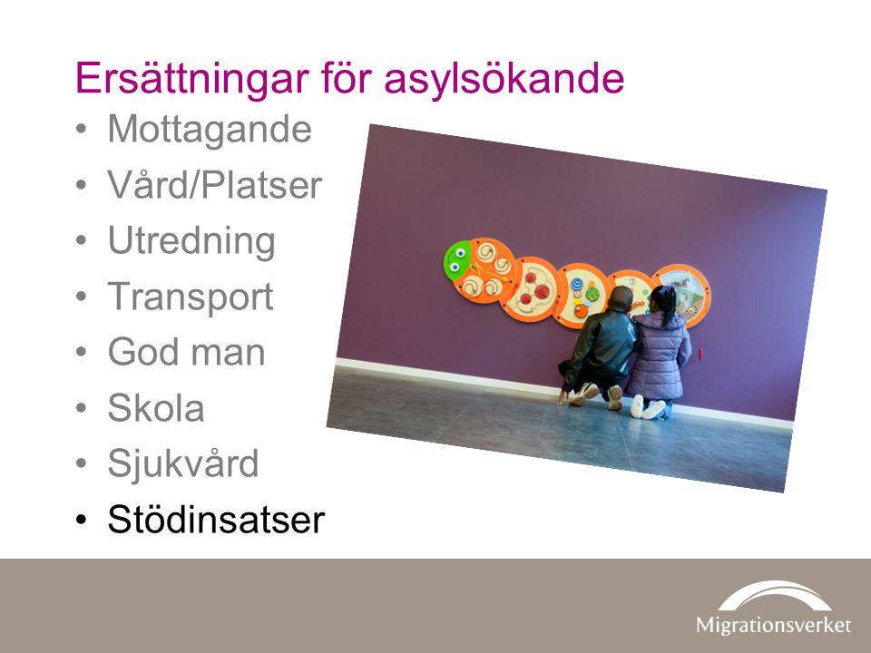 Mottagande Vård/Platser Utredning Transport God man Skola Sjukvård Stödinsatser