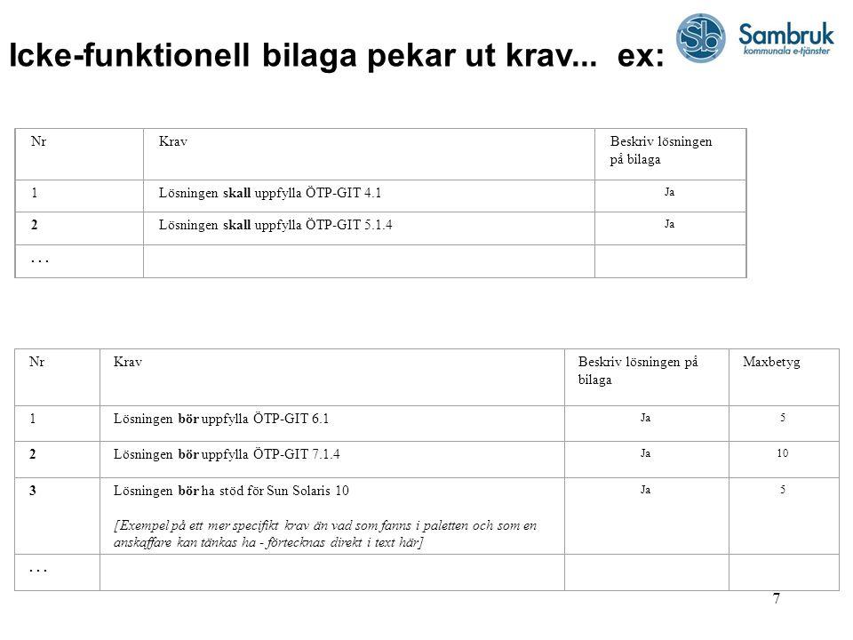 7 NrKravBeskriv lösningen på bilaga 1Lösningen skall uppfylla ÖTP-GIT 4.1 Ja 2Lösningen skall uppfylla ÖTP-GIT 5.1.4 Ja...