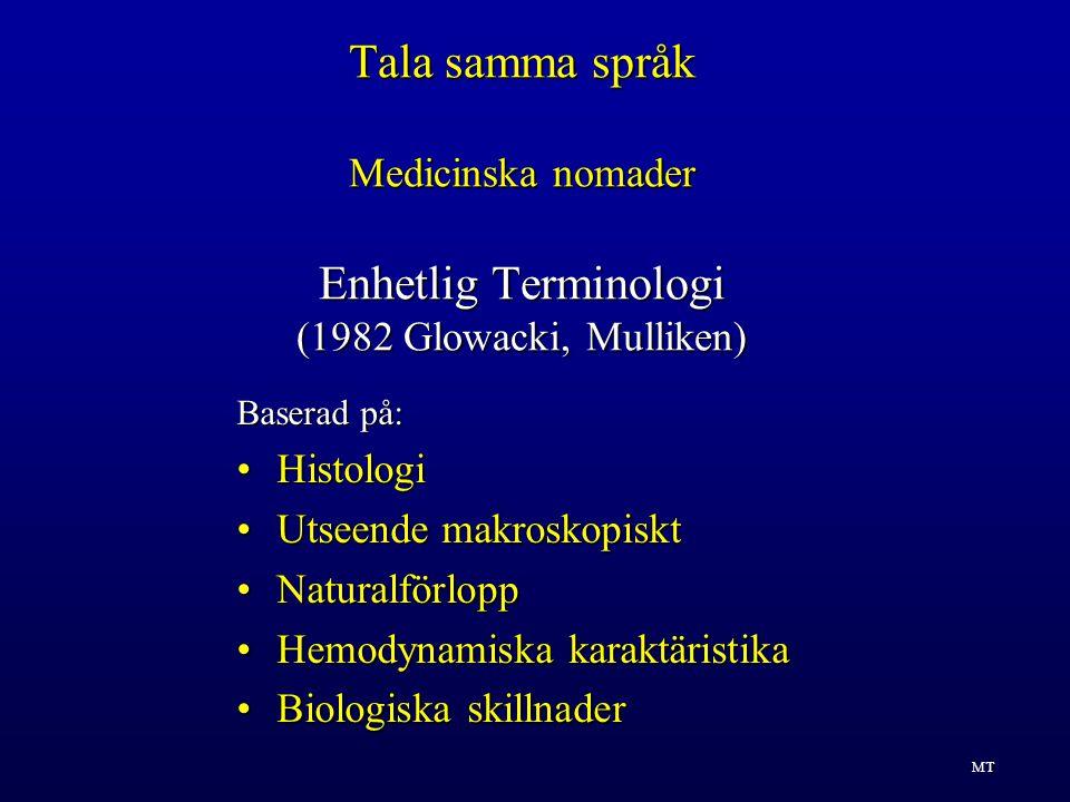 Tala samma språk Medicinska nomader Enhetlig Terminologi (1982 Glowacki, Mulliken) Baserad på: HistologiHistologi Utseende makroskopisktUtseende makroskopiskt NaturalförloppNaturalförlopp Hemodynamiska karaktäristikaHemodynamiska karaktäristika Biologiska skillnaderBiologiska skillnader MT