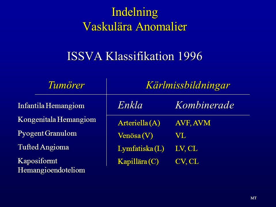 Infantilt Hemangiom Vaskulär benign tumor, hos 10% av nyfödda 4:1 F:M Endotelscellsproliferation Biologiskt karaktäristikum: spontan regression Förutbestämt förlopp: proliferativ fas (c:a 1 år) involuerande fas (1 - 7 år) involution (klart vid c:a 10-12 åå) Specifik immunohistokemisk markör: GLUT1 (Paula North, Milton Waner, Human Pathology vol.