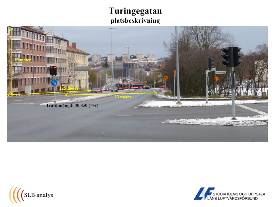 Turingegatan platsbeskrivning 15 meter 125 meter Trafikmängd: 30 850 (7%) 23 meter