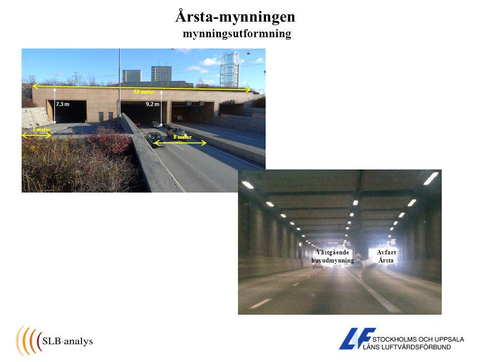 Årsta-mynningen mynningsutformning 5 meter 8 meter 53 meter Västgående huvudmynning Avfart Årsta