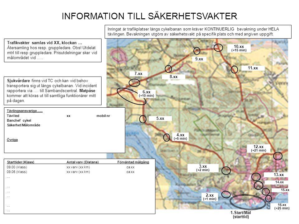 2 NivåNrPlatsUppgiftSambandUpprop/namn Prio1 AKorsningenVarna, informera och stoppa.