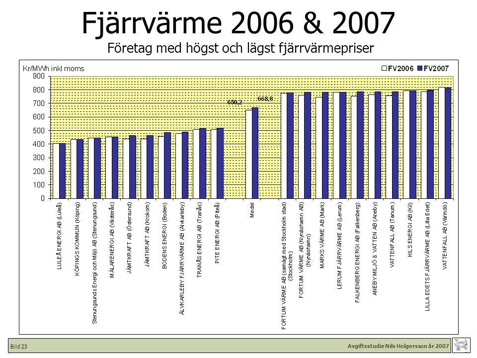 Avgiftsstudie Nils Holgersson år 2007 Bild 23 Fjärrvärme 2006 & 2007 Företag med högst och lägst fjärrvärmepriser