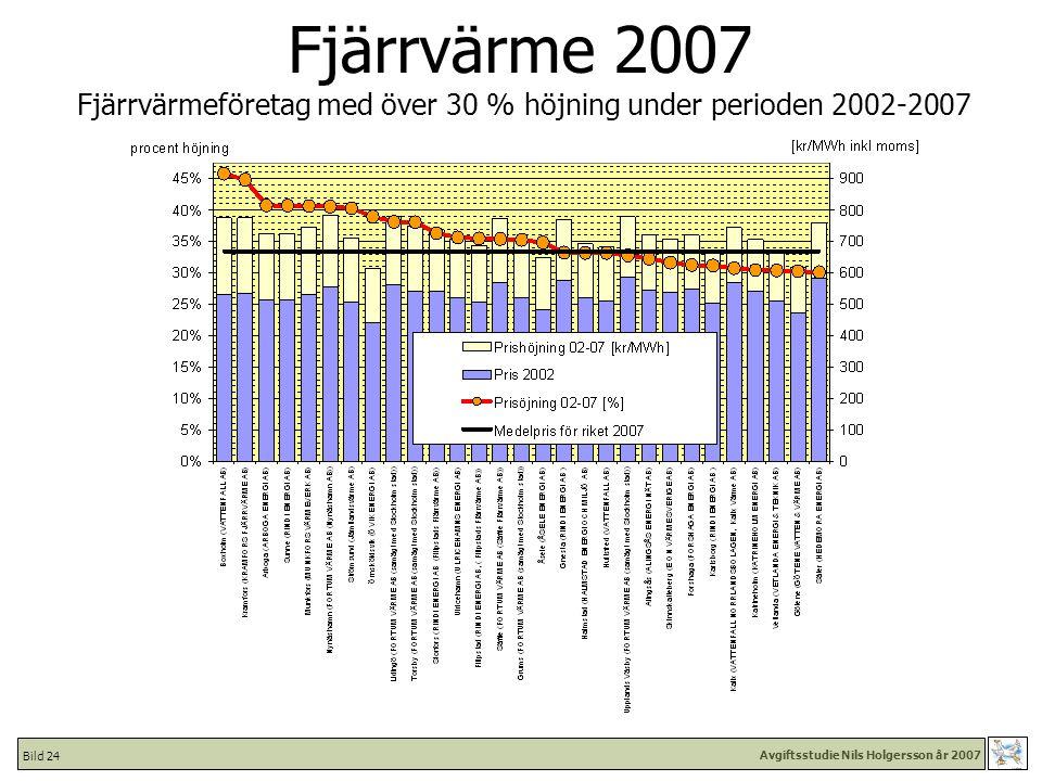 Avgiftsstudie Nils Holgersson år 2007 Bild 24 Fjärrvärme 2007 Fjärrvärmeföretag med över 30 % höjning under perioden 2002-2007